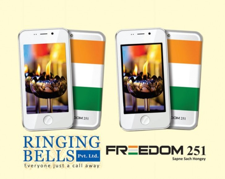 Freedom251 phone Delivery Date and Status
