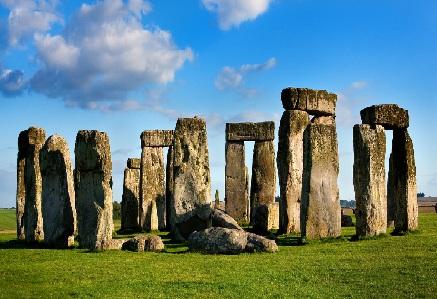 British Tourist Attractions List