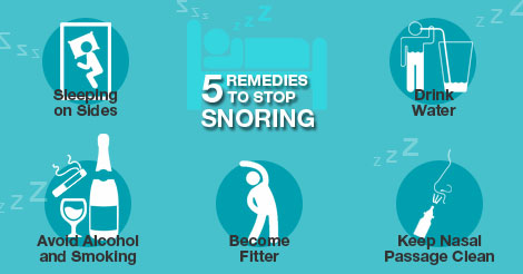 Sleep Snoring & Disorders
