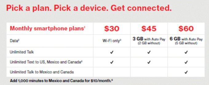 Verizon Prepaid Customers Bonus Data