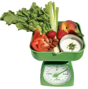 Digital Food Scale Weight Loss