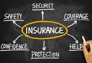 Review Your Insurance Policies