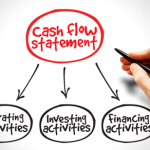 Preparing a Cash Flow Analysis – Study of The Cash Inflows and Outflows of The Business