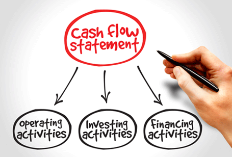 What is the Meaning of Cash Flow in a Business?