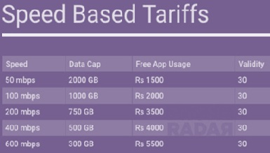 Preview Offer of Jio Broadband