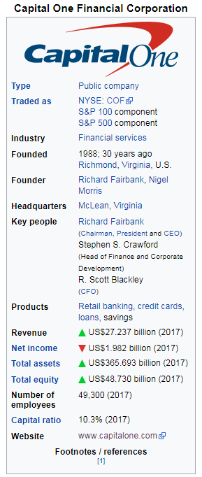 The Capital One bank wiki