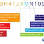 Free Vehicle History Report by VIN Number – Free VIN Check DMV
