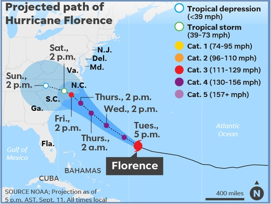 Hurricane Florence Projected Path_new