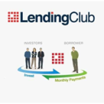 Lending Club Loan Login – www.lendingclub.com Phone Number Verification