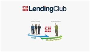 Lending Club Loan Login
