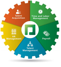 paycom employee clock in